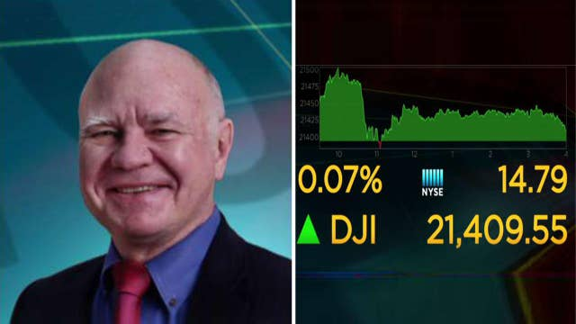 Marc Faber predicting stock market plunge of 40% or more