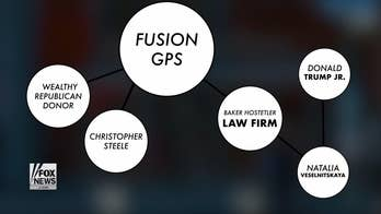 Fusion GPS's ties to Clinton campaign, Russia investigation: What to know