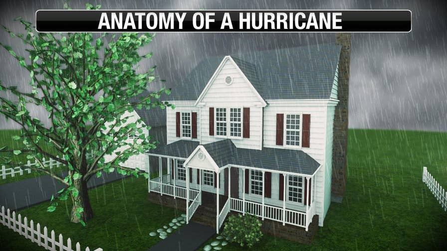 Here's an animated explanation of what hurricane categories mean and the damage that can happen to your home