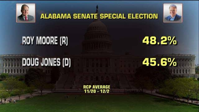 President Trump on Roy Moore: no liberal Democrat in Alabama.