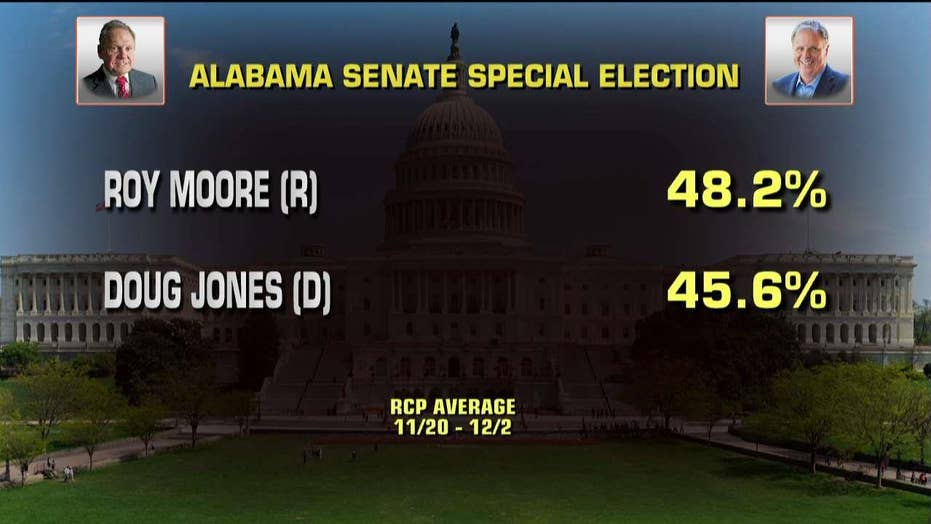 President Trump on Roy Moore: no liberal Democrat in Alabama.