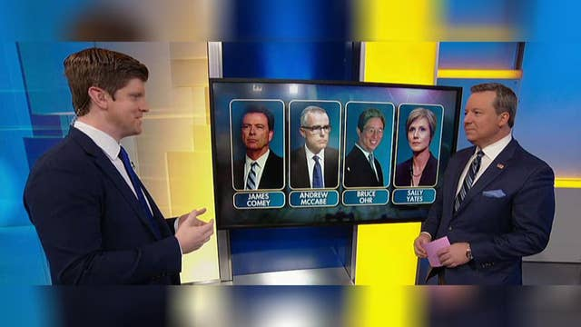 Who are the key players discussed in the FISA memo?