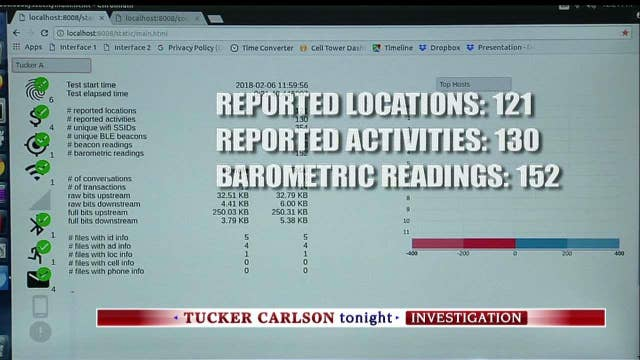Tucker Carlson's Special Report on Google Tracking You