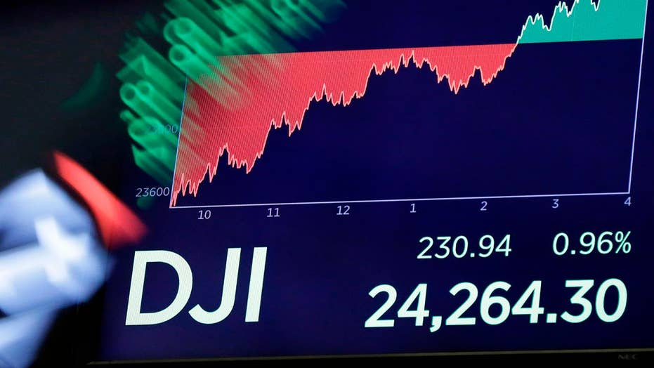 Dow steadies as fears of a China trade war cool off