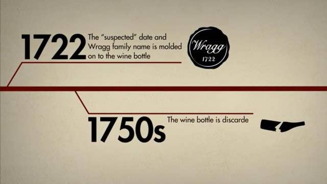 Wine timeline