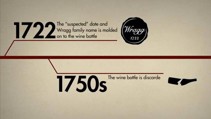 Timeline of wine production.