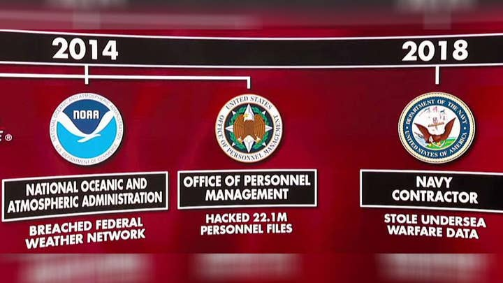 How serious is China's cyber security threat?