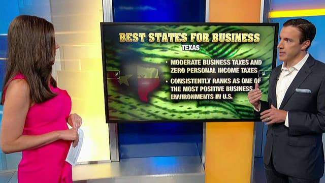 The three best states to do business in the US