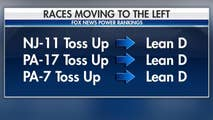 What key midterm races indicate about the balance of power in Congress; analysis from Colin Reed, senior vice president of Definers Public Affairs, and Dave Brown, Democratic strategist.