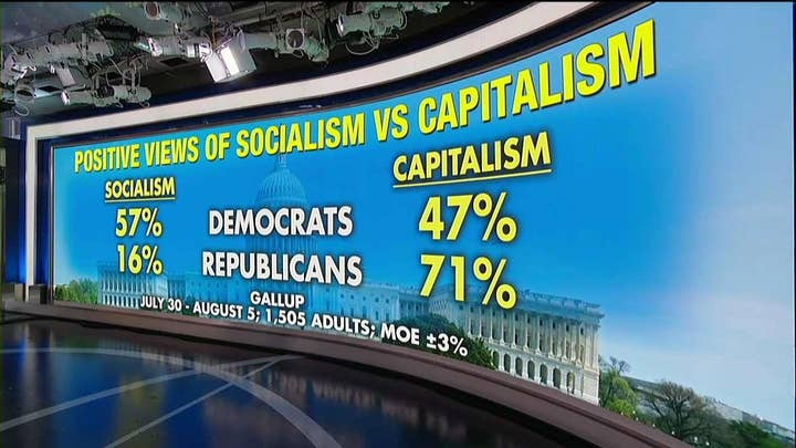 Gallup Poll: Democrats View Socialism More Positively Than They Do Capitalism