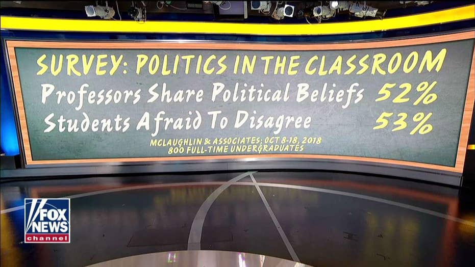 Survey: College Students Afraid to Disagree with Professors' Political Beliefs