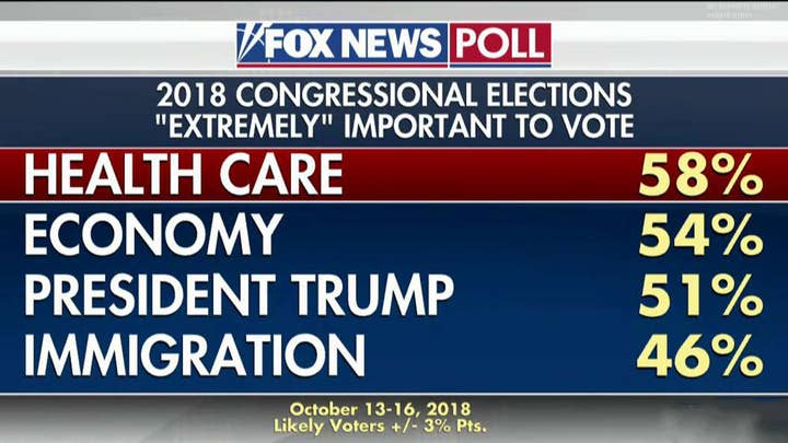 Democrats focus on health care in the midterms
