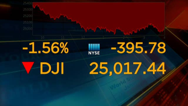 Dow opens week with nearly 400-point drop