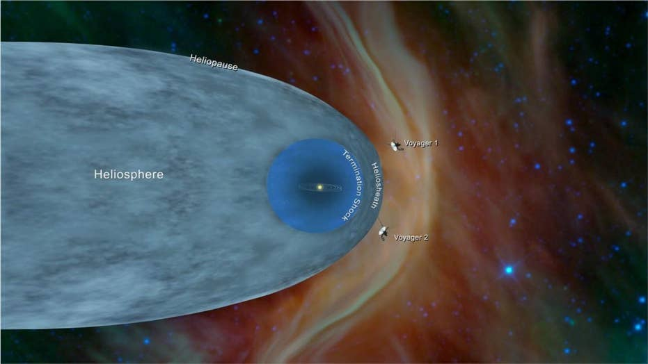 NASA Voyager 2 enters interstellar space