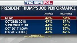 A 2020 poll!