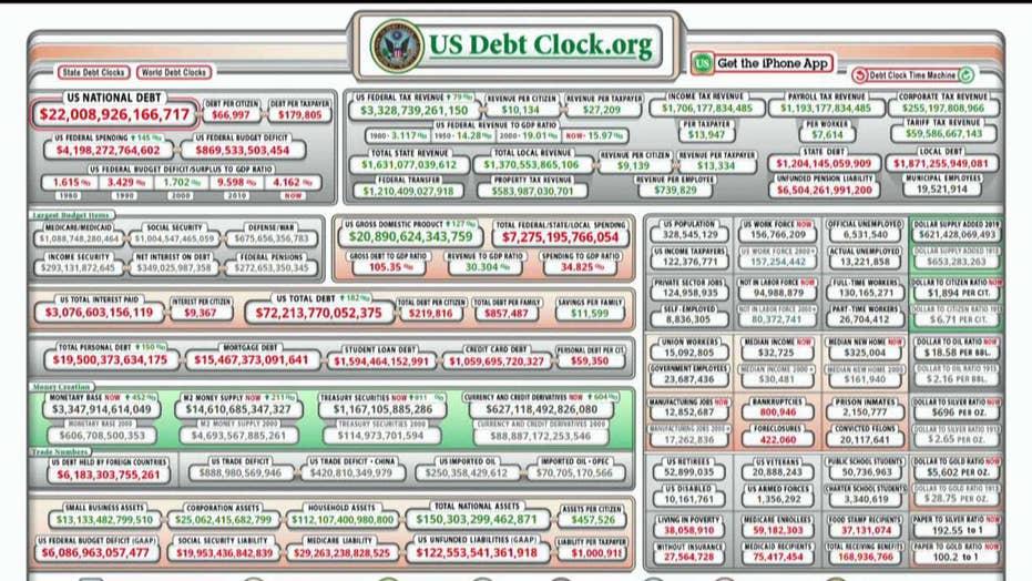 National debt hits $22 trillion