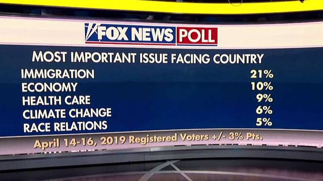Immigration, economy top the list of voter concerns