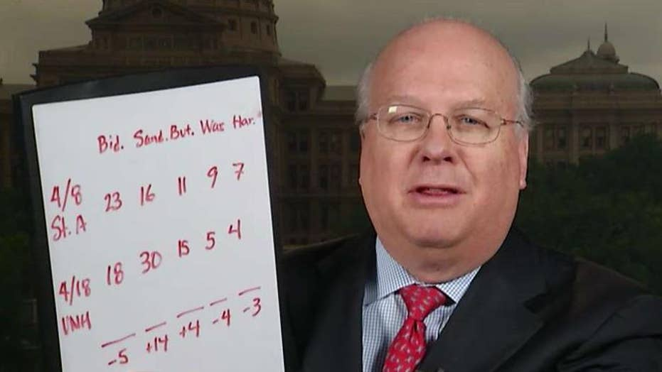Sanders surging in New Hampshire? Not so fast, Karl Rove says