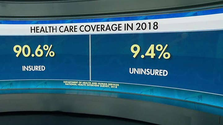 New numbers show 90 percent of Americans have health coverage, so why are Dems pushing 'Medicare for All'?