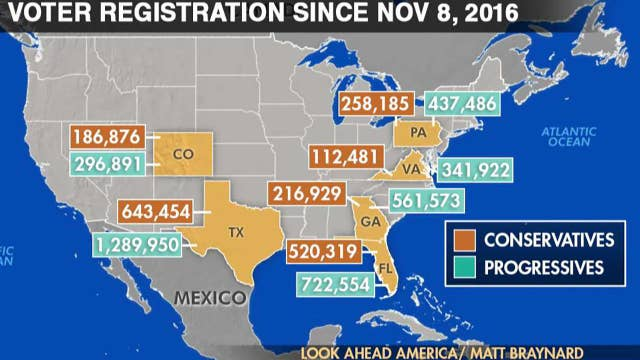 What do voter registration trends in key swing states reveal about the 2020 election?