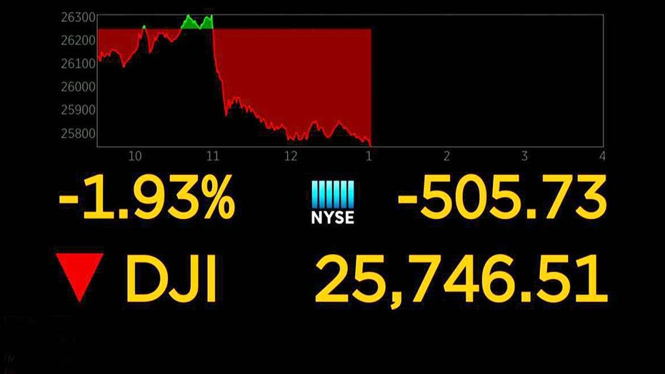Stocks plunge as China announces retaliatory tariffs, Trump goes on offensive