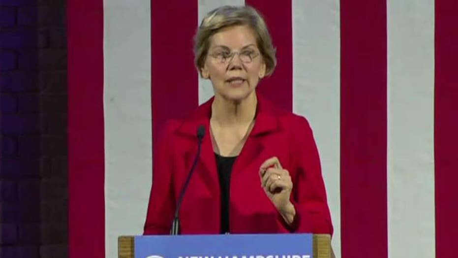 Is Wall Street fearful of a possible Elizabeth Warren presidency?