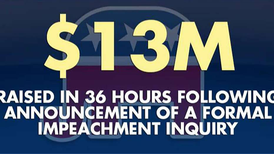 2020 Trump campaign, RNC raise $13 million in 36 hours following formal impeachment inquiry announcement