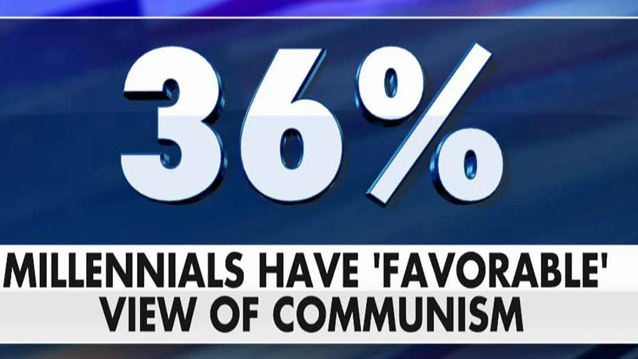 1 in 3 millennials see communism as favorable, 7 in 10 would vote for a socialist