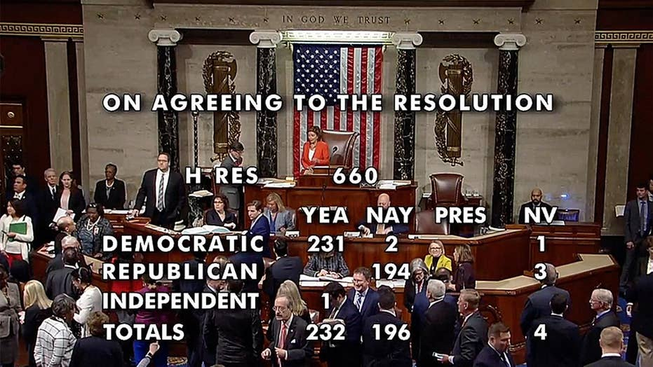 Impeachment resolution passes the House 232-196