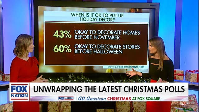 How early is too early for holiday decor: Poll