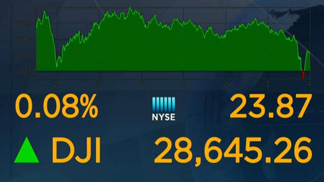 'Santa rally' rolls on with stocks on track for huge gains in 2019