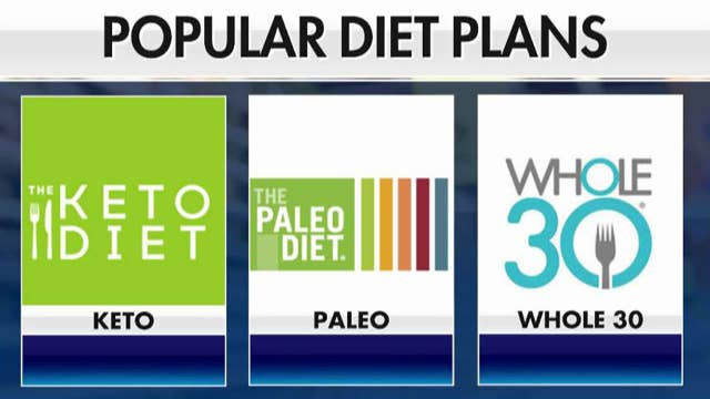 The top three diet plans people should consider to kick off 2020
