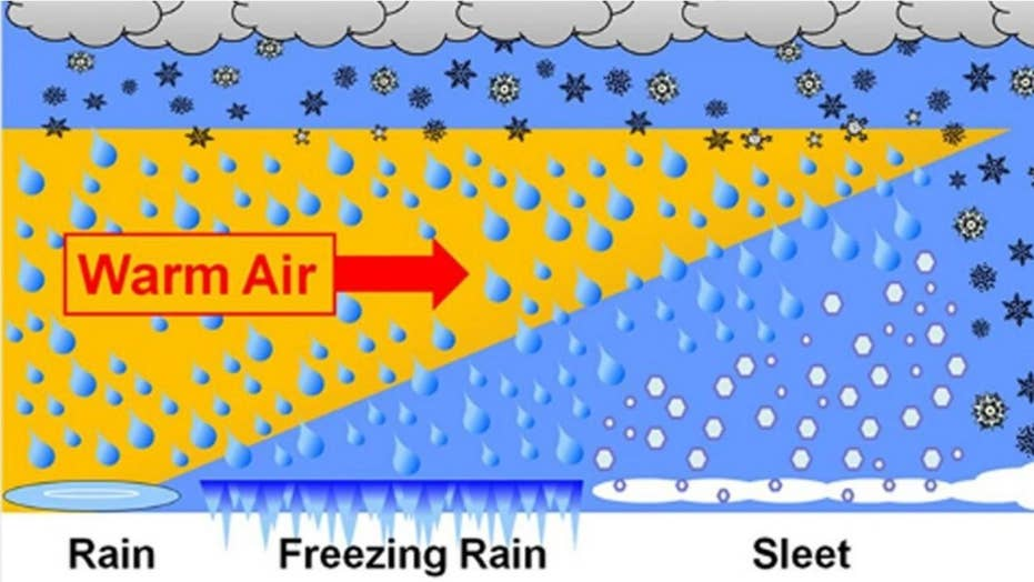 What causes freezing rain? Here's why it's so dangerous