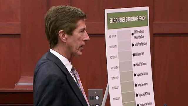 Zimmerman defense team makes closing arguments