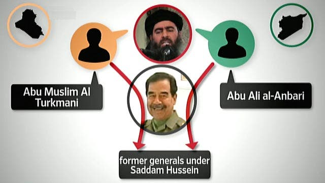 Inside ISIS' hierarchy