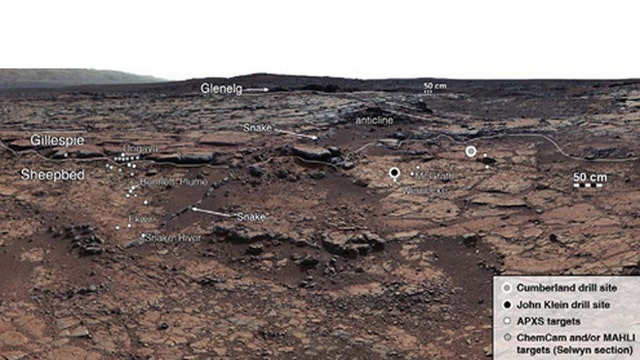 Ancient Mars lake could have supported life