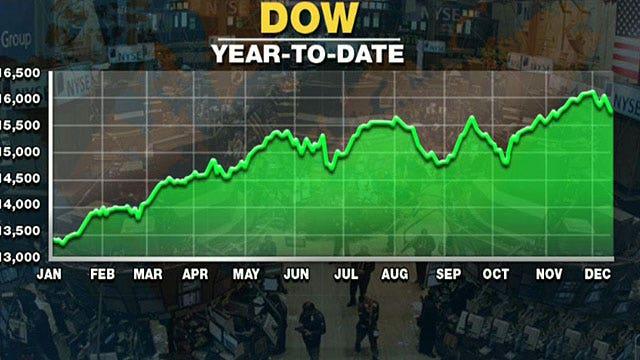 Slippery road ahead for stocks?