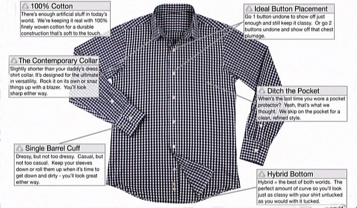 Putting an end to ill-fitting men's shirts