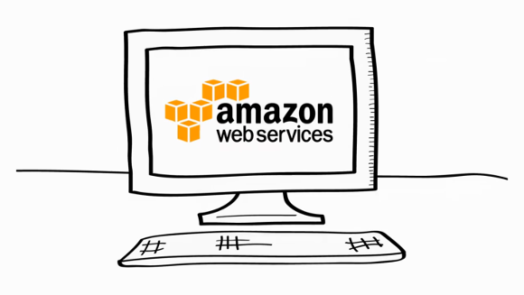 What to Expect When Amazon.com, Inc. Reports Q1 Results