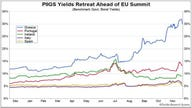 Take a Look: Evolution of Europe's Debt Crisis