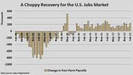 Employers Add 236K Jobs in February; Jobless Rate Drops to 7.7%