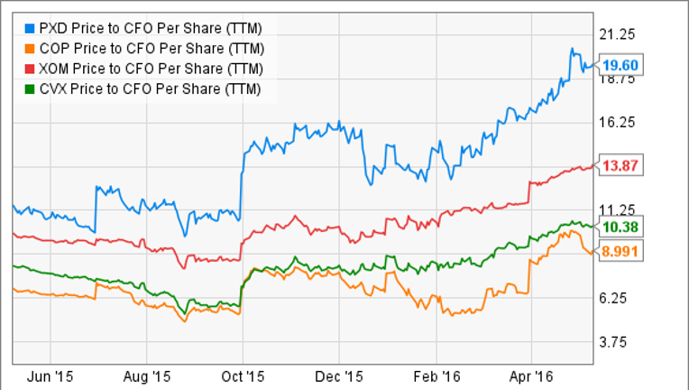 There Are Crazy Valuations, and Then There Are the Valuations of These 3 Stocks