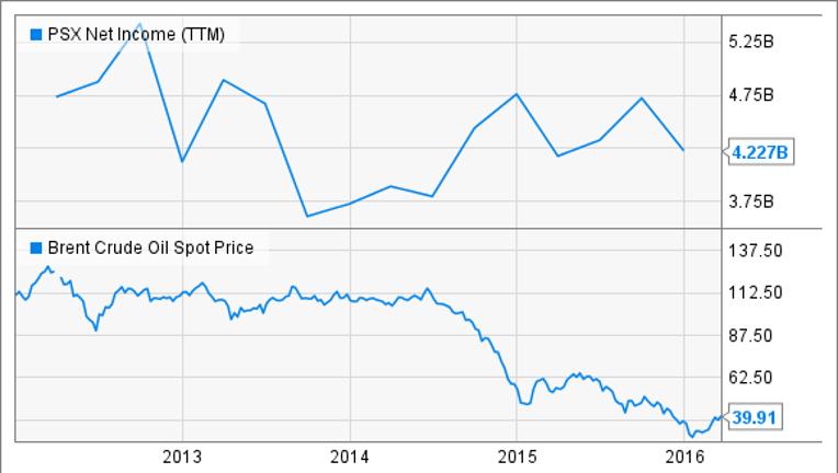 3 Oil Stocks to Buy in April