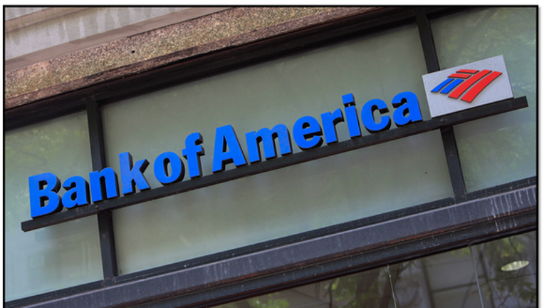 A Revealing Analysis of Bank of America