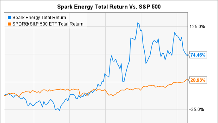 These 2 High-Yield Dividend Stocks Are Ridiculously Cheap