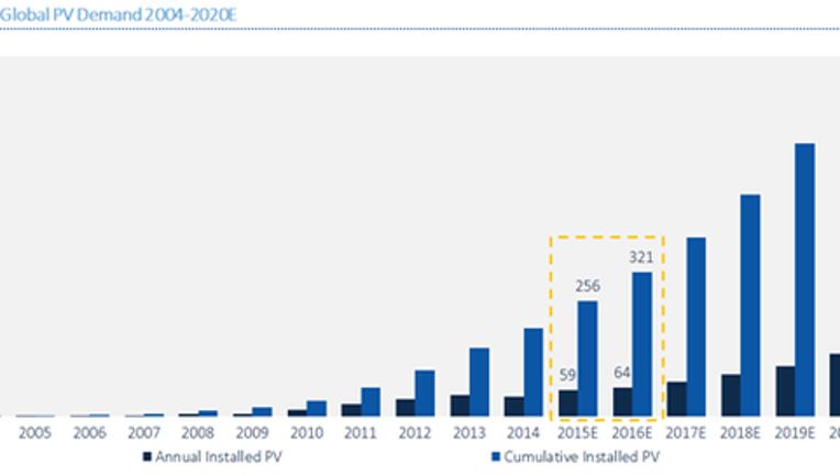 2 Reasons Solar Stocks Are Smart Investments