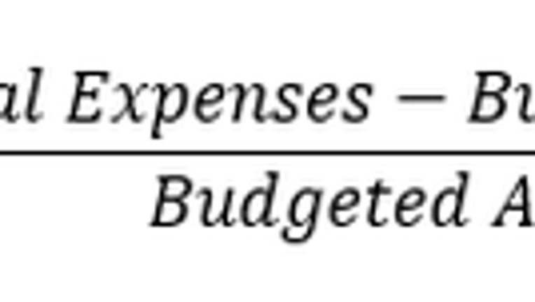 how to calculate the percentage of an over budgeted amount fox