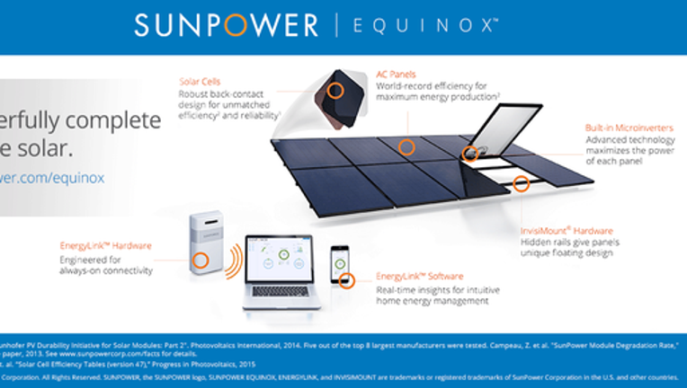SunPower's Big Play for the Rooftop Solar Market