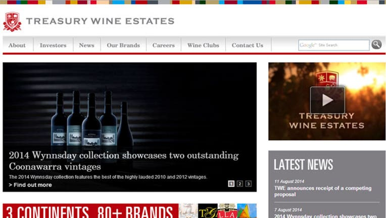 TPG's $3 1 bln move for Australia's Treasury Wine sets up