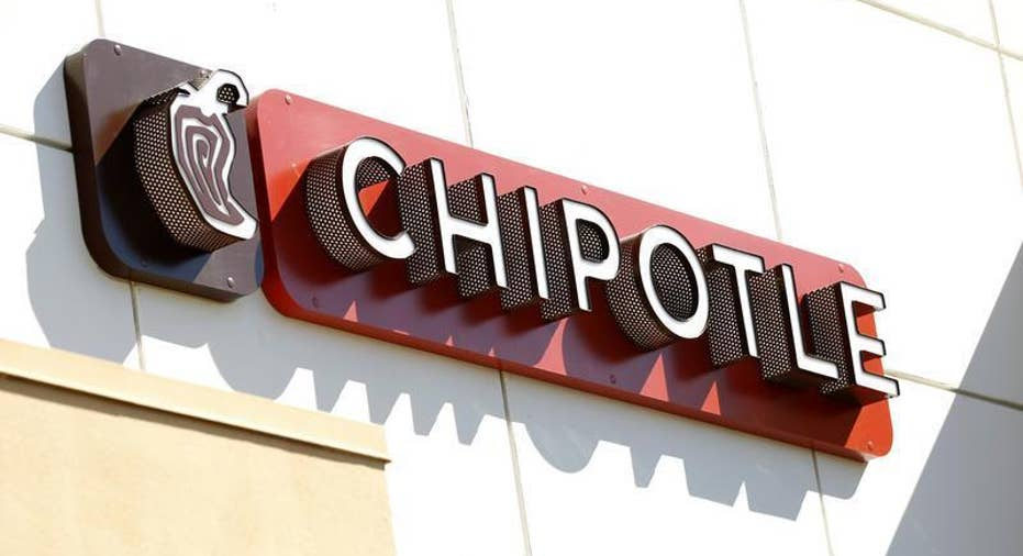 CHIPOTLE-RESULTS/